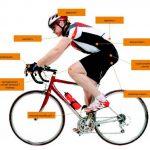 Acheter Velo elliptique roue d'inertie 15 kg Evaluation 2020